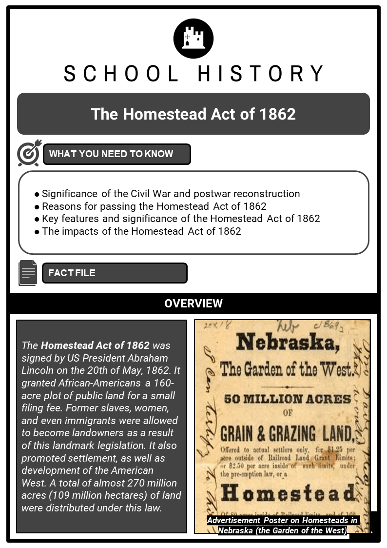 The Homestead Act of 1862 Resource Collection 1