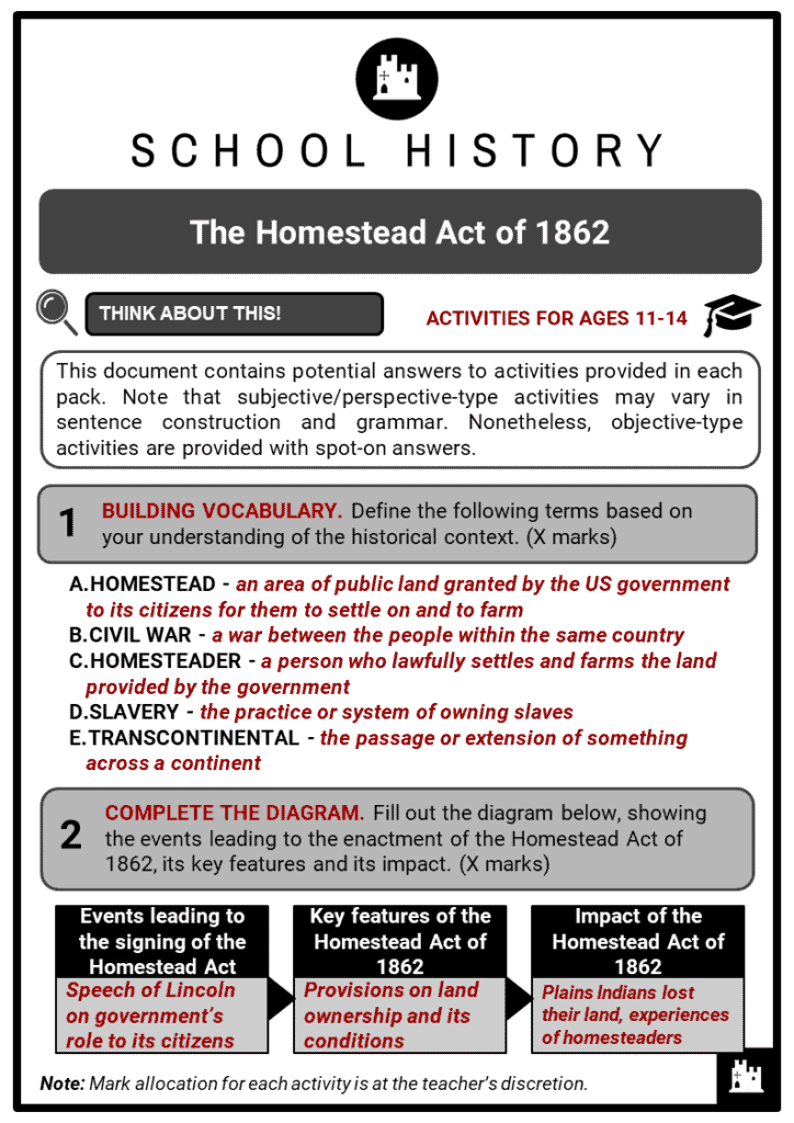 The Homestead Act of 1862 Student Activities & Answer Guide 2