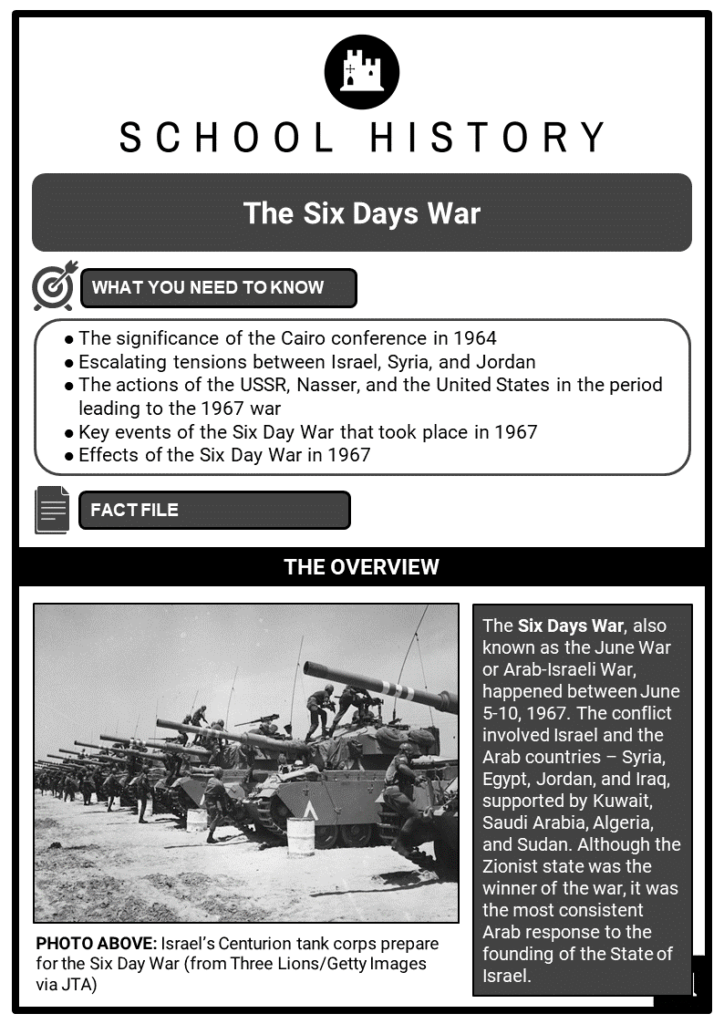 The Six Days War Resource Collection 1