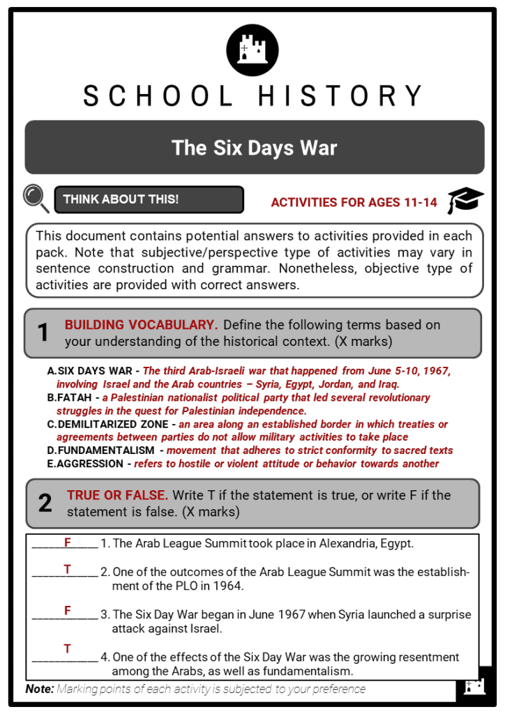 The Six Days War Student Activities & Answer Guide 2