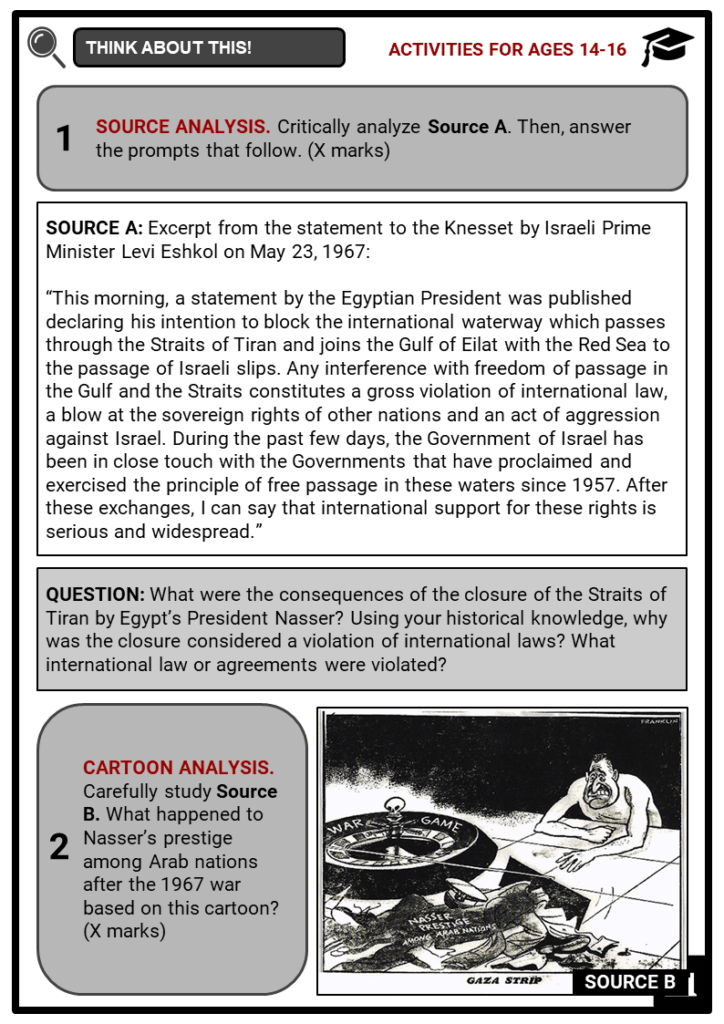 The Six Days War Student Activities & Answer Guide 3