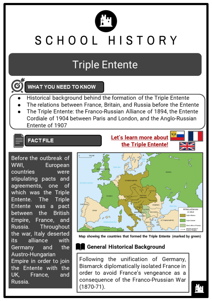 Triple Entente Resource Collection 1