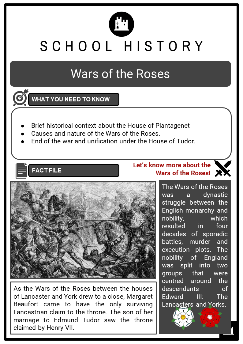 Wars of the Roses Resource Collection 1