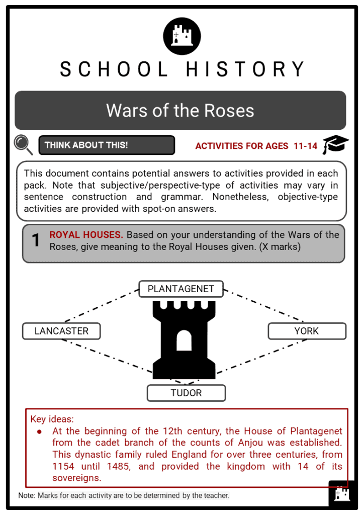 Wars of the Roses Student Activities & Answer Guide 2
