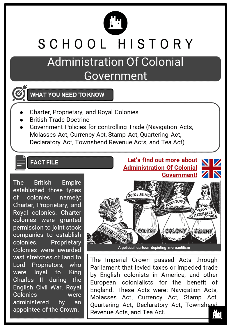 Administration-Of-Colonial-Government-Resource-Collection-1
