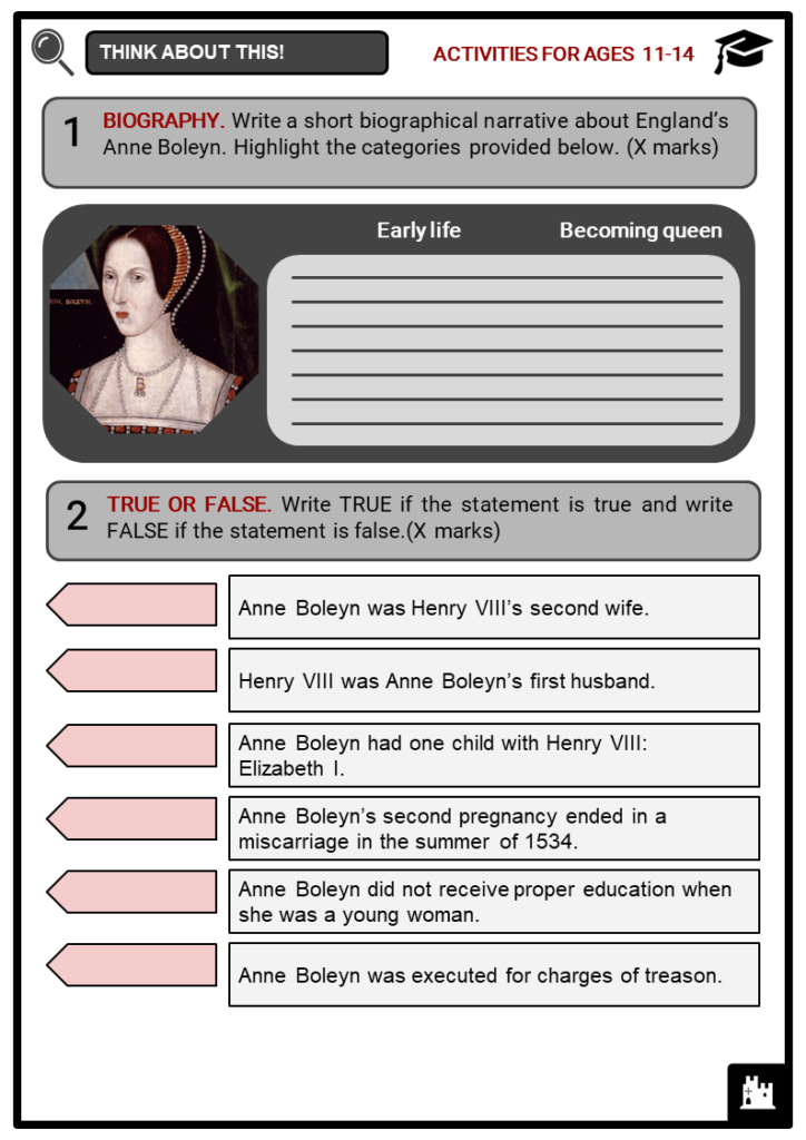 Anne Boleyn Student Activities & Answer Guide 1