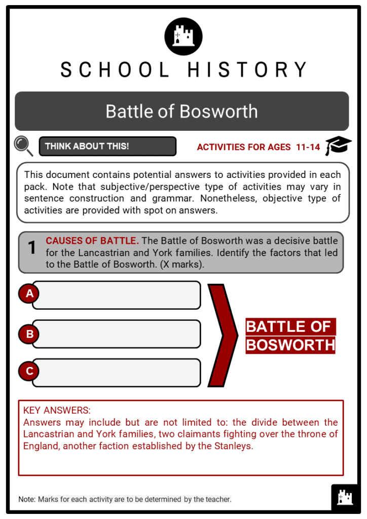 Battle of Bosworth Student Activities & Answer Guide 2