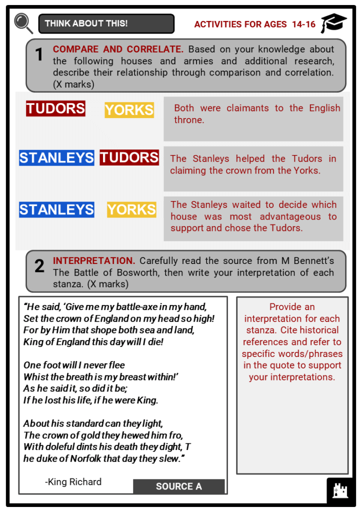 Battle of Bosworth Student Activities & Answer Guide 4