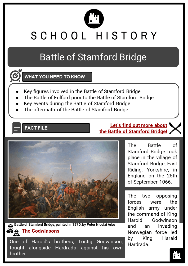 Battle of Stamford Bridge Resource Collection 1