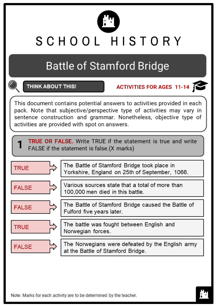 Battle of Stamford Bridge Student Activities & Answer Guide 2