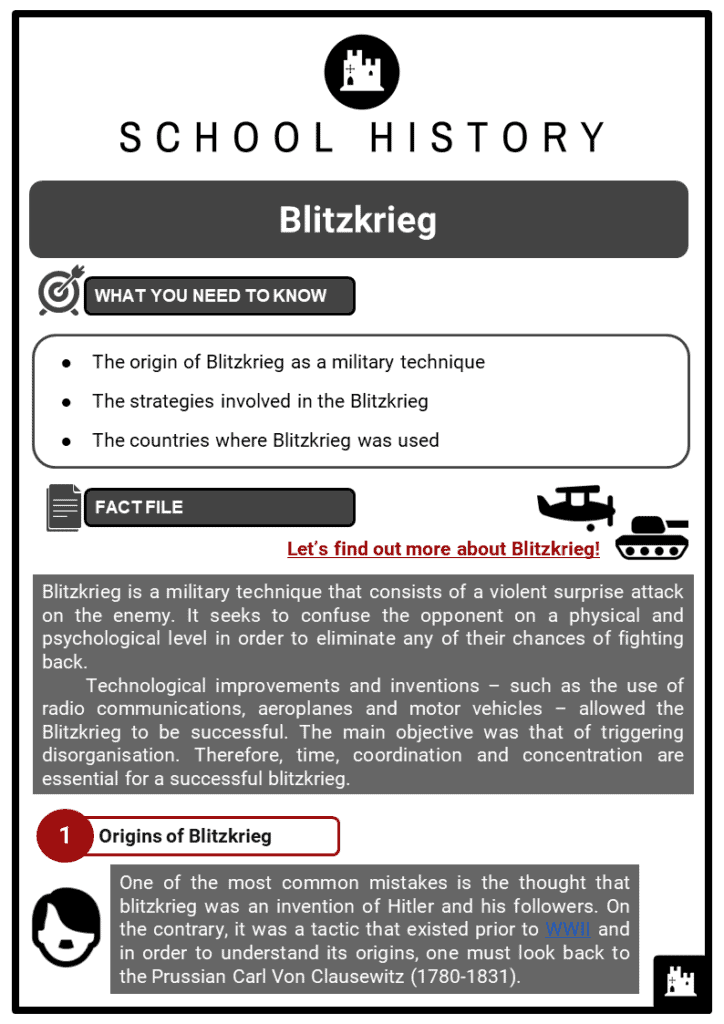 Blitzkrieg Resource Collection 1