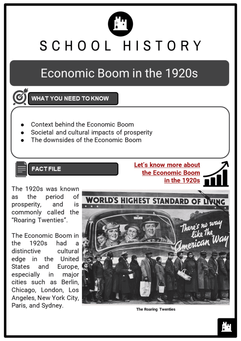 Economic-Boom-in-the-1920_s-Resource-Collection-1-768x1086