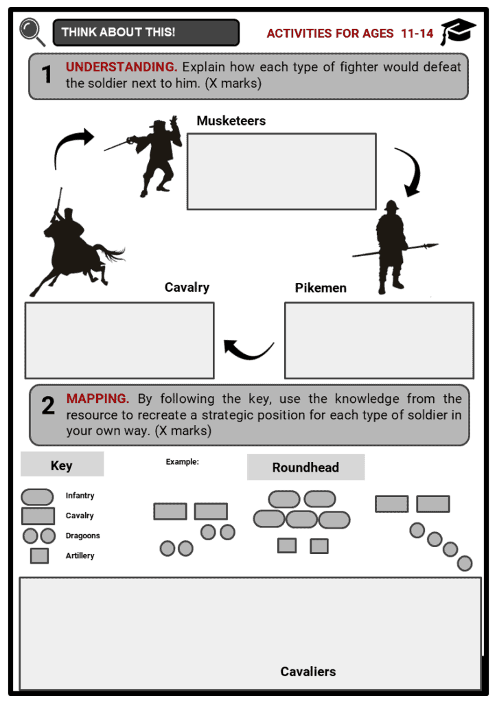 English Civil War Soldiers Student Activities & Answer Guide 1