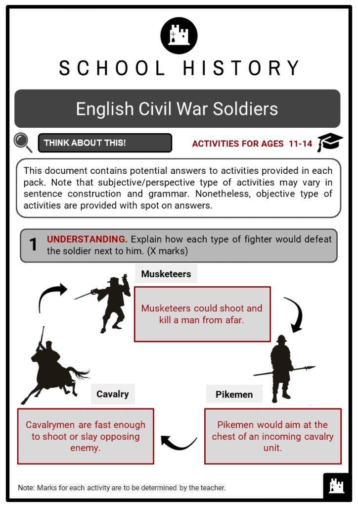 English Civil War Soldiers Student Activities & Answer Guide 2