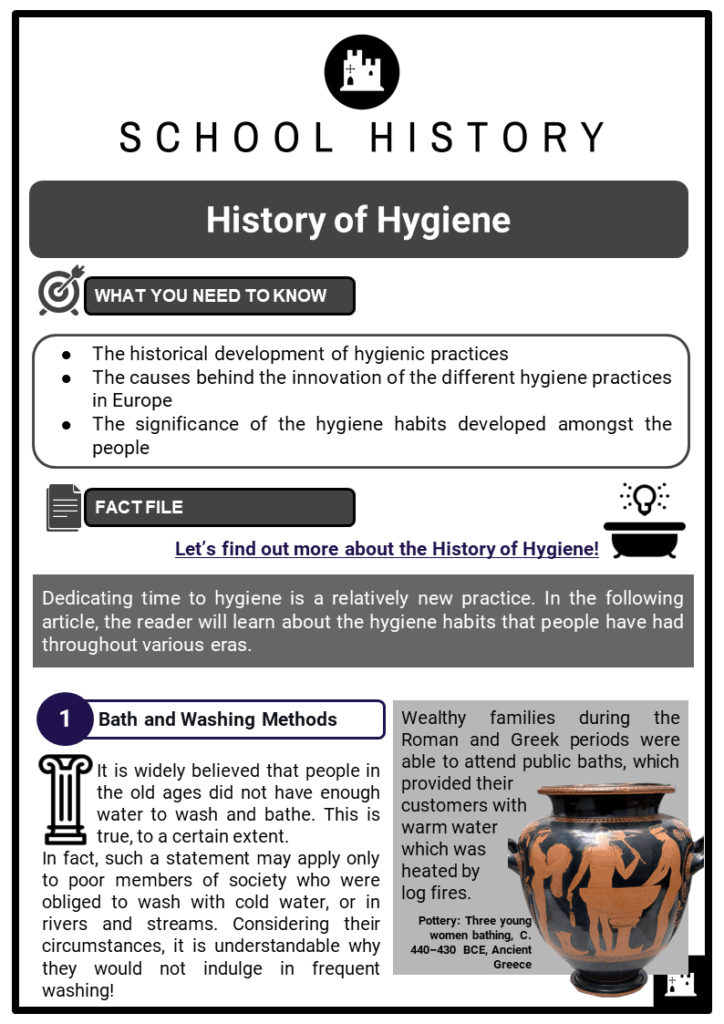 History of Hygiene Resource Collection 1