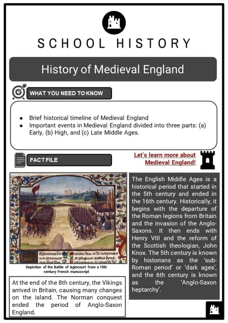 History-of-Medieval-England-Resource-Collection-1-1-768x1086