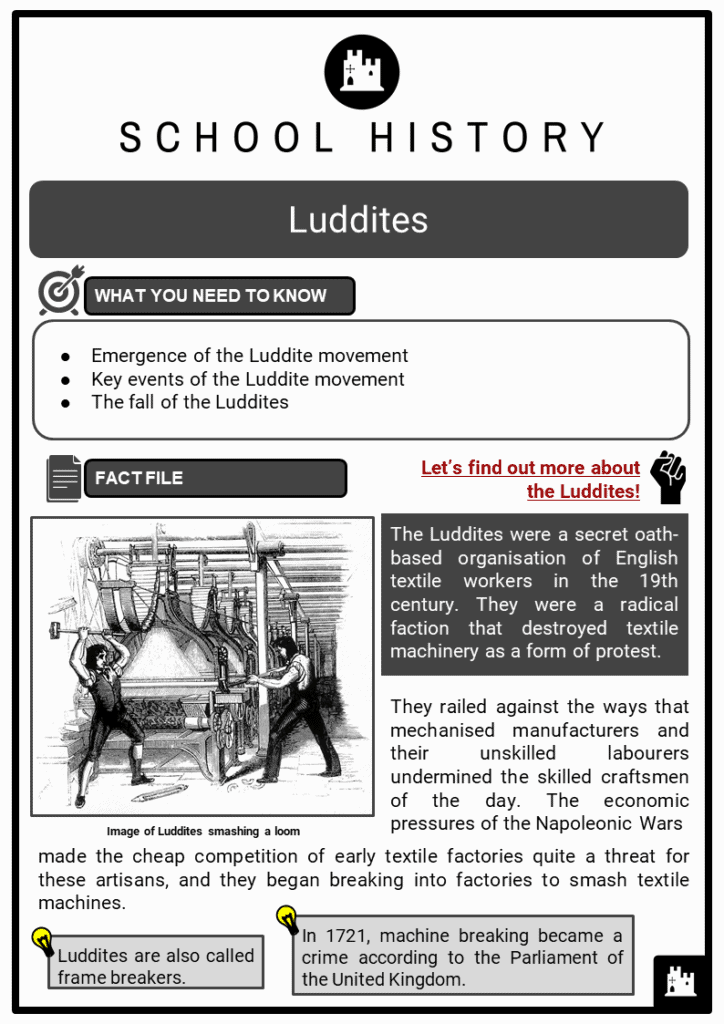 Luddites Resource Collection 1