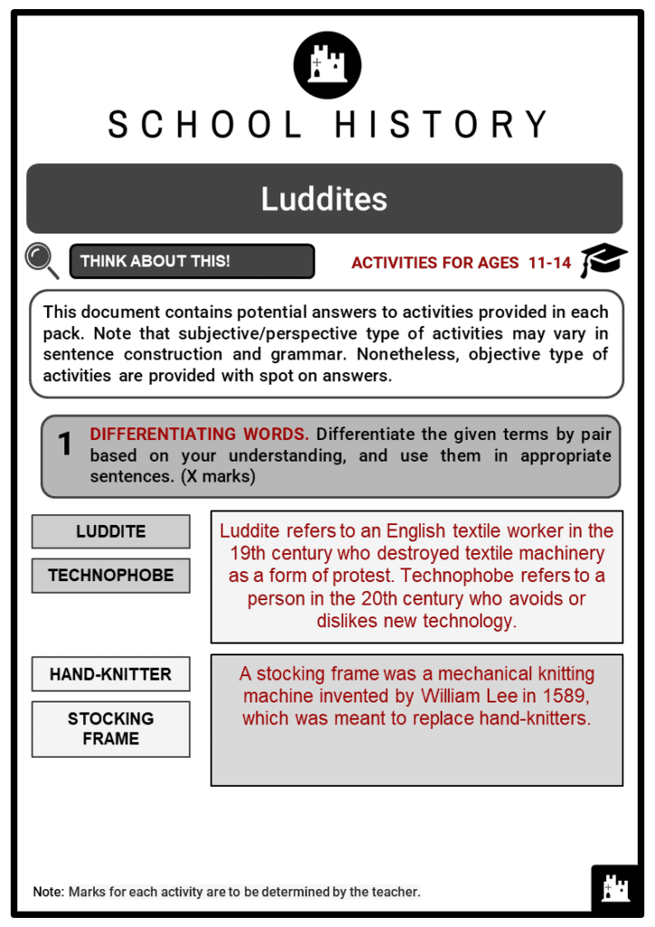 Luddites Student Activities & Answer Guide 2