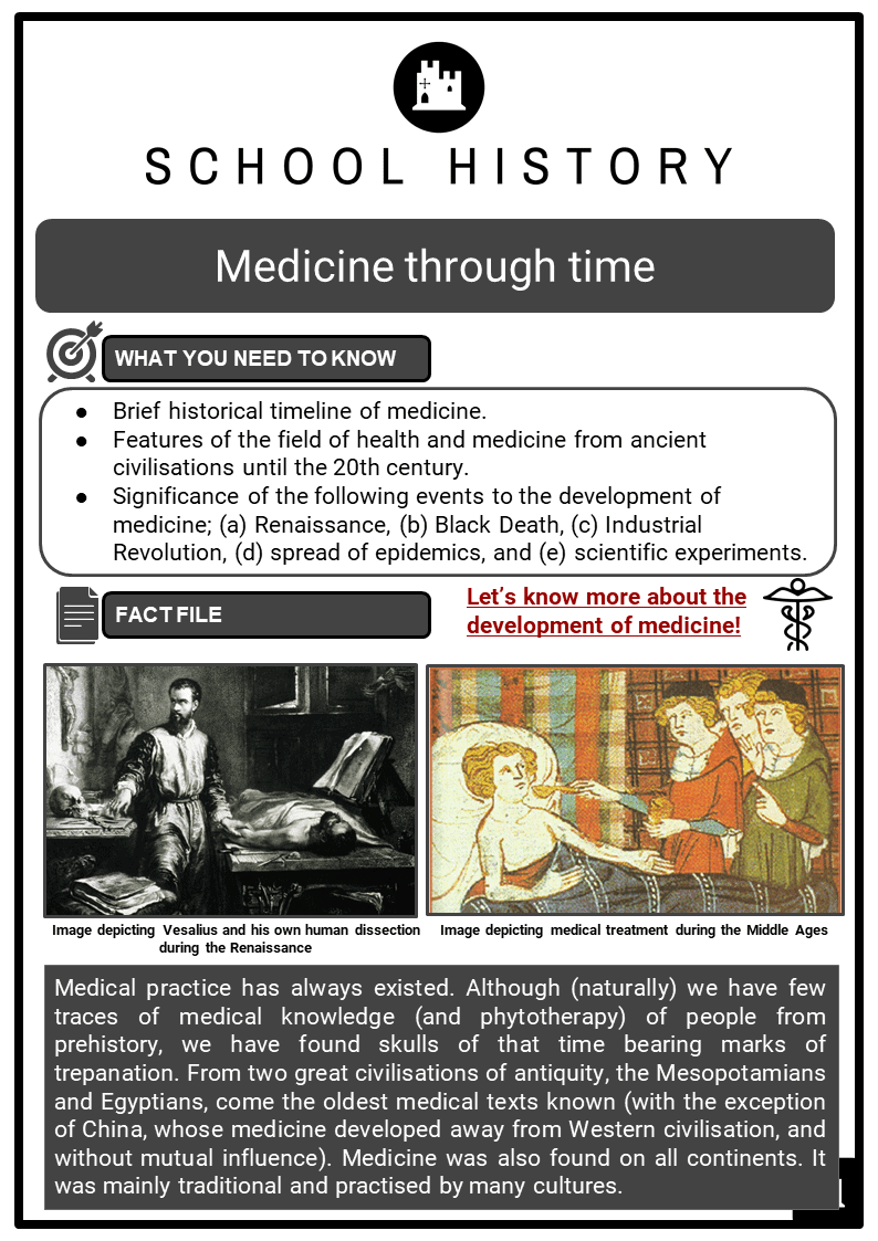 Medicine-through-time-Resource-Collection-1-1