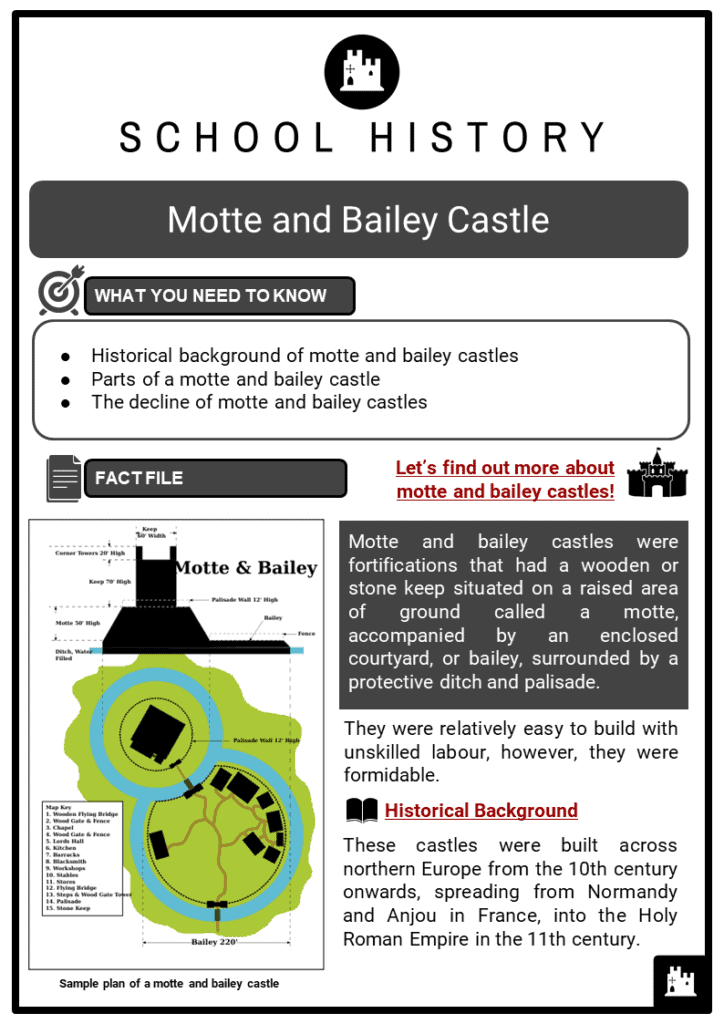 Motte and Bailey Castle Resource Collection 1