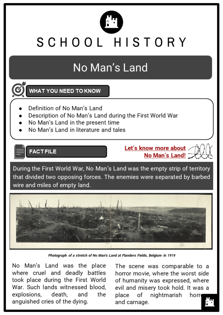 No Man_s Land Resource Collection 1