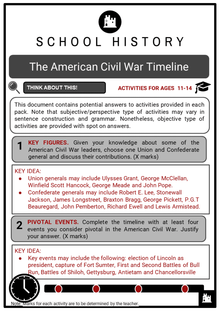 The American Civil War Timeline Student Activities & Answer Guide 2