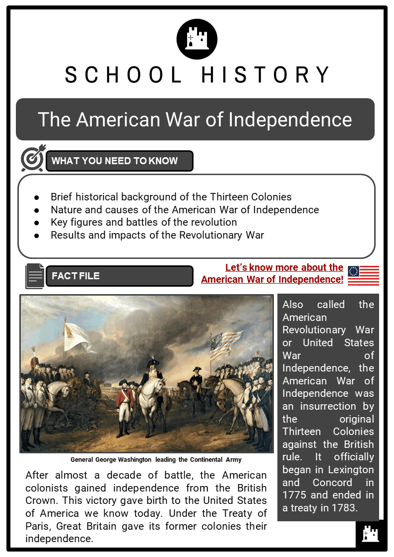 The American War of Independence Resource Collection 1