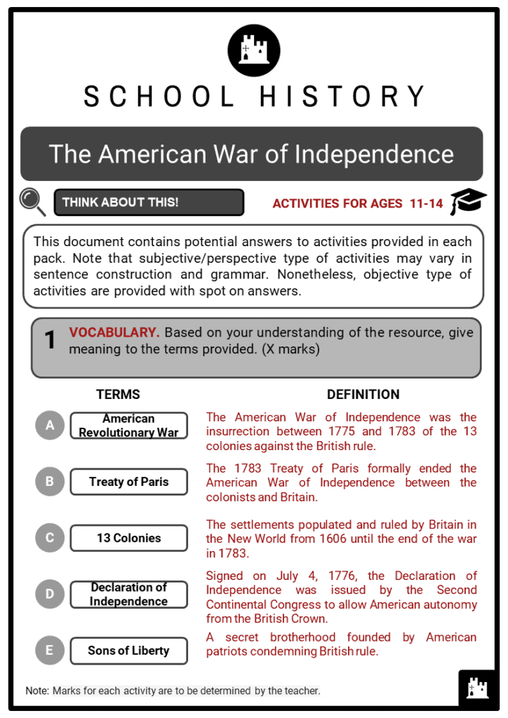 The American War of Independence Student Activities & Answer Guide 2