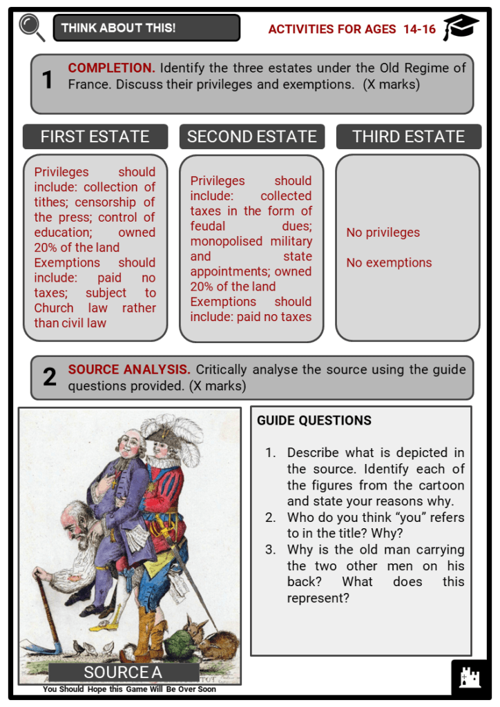 The First Estate Student Activities & Answer Guide 4