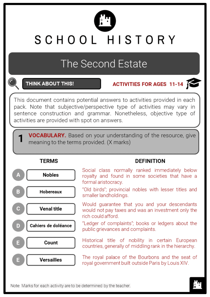 The Second Estate Student Activities & Answer Guide 2