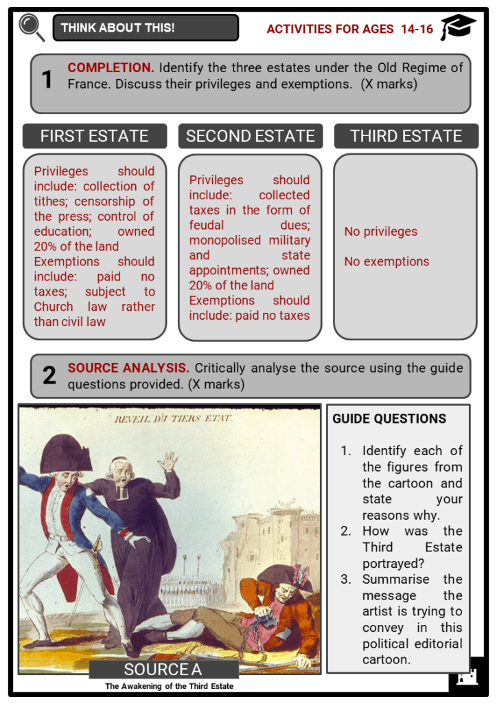 The Third Estate Student Activities & Answer Guide 4