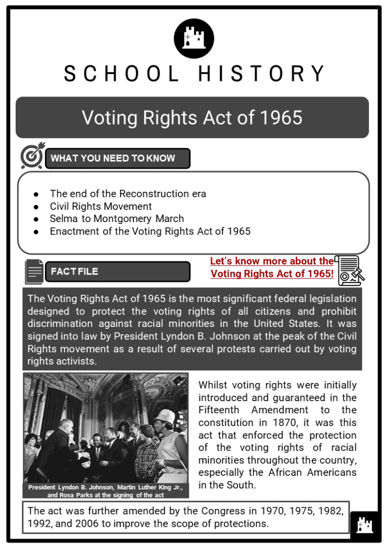 Voting-Rights-Act-of-1965-Resource-Collection-1-768x1086
