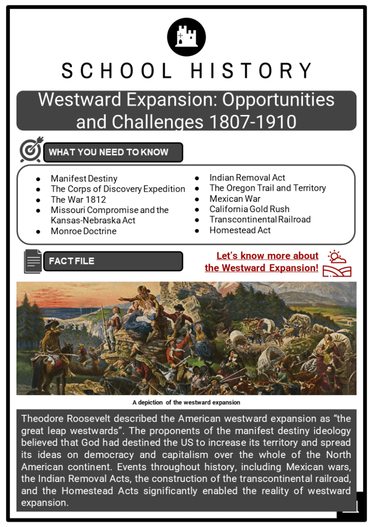 Westward-Expansion_-Opportunities-and-Challenges-1807-1910-Resource-Collection-1-768x1086