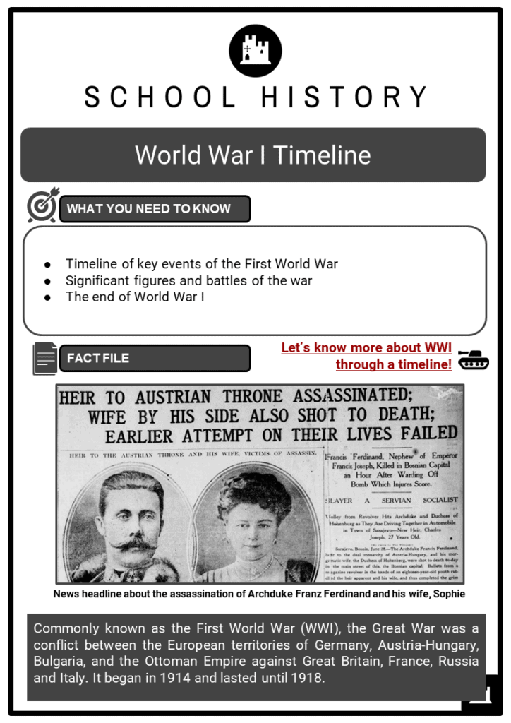 World War I Timeline Resource Collection 1