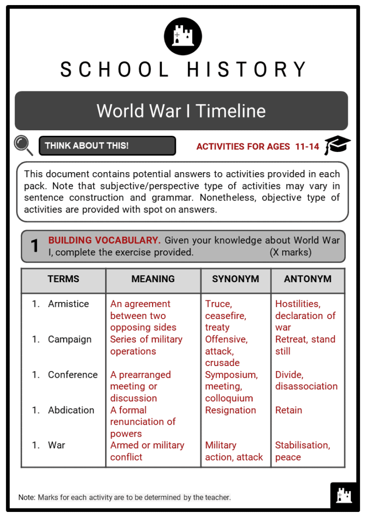 World War I Timeline Student Activities & Answer Guide 2