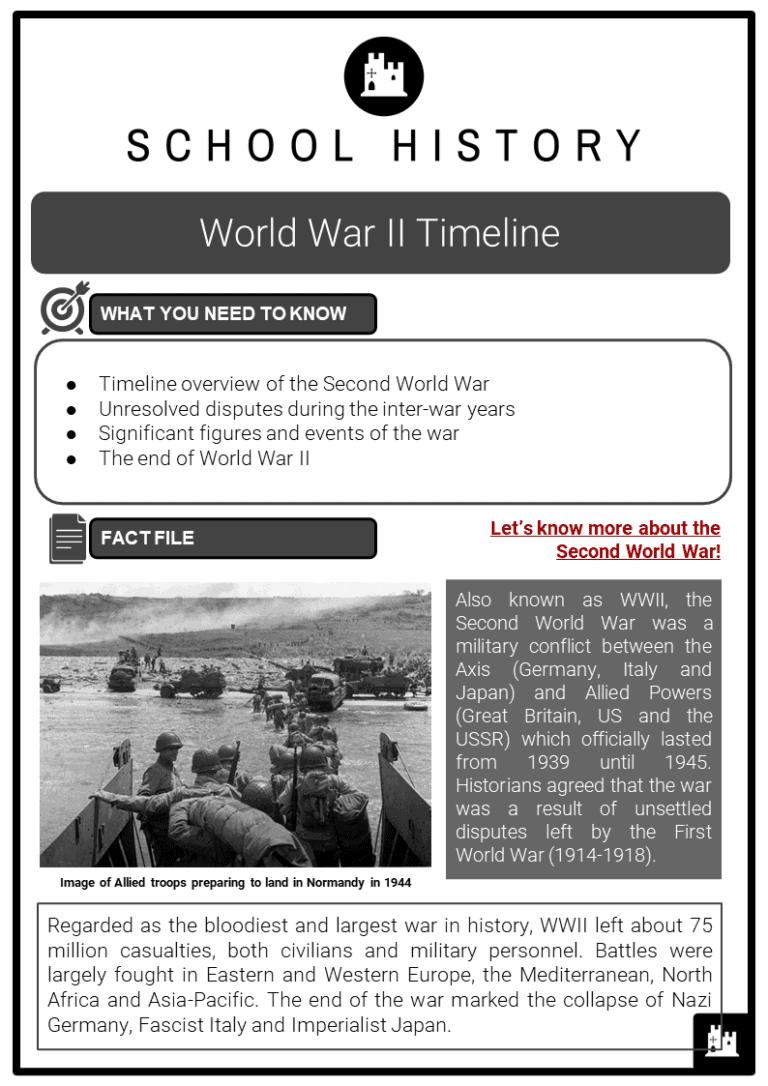 World-War-II-Timeline-Resource-Collection-1-768x1086