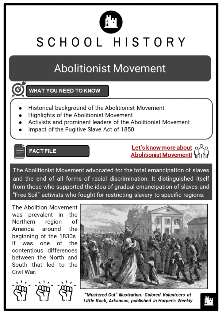 Abolitionist Movement Resource Collection 1
