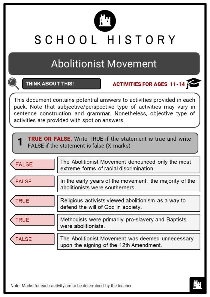 Abolitionist Movement Student Activities & Answer Guide 2