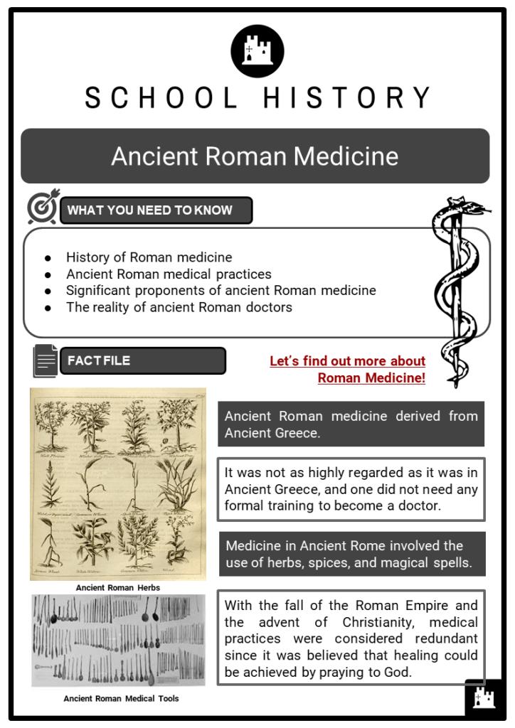 Ancient Roman Medicine Resource Collection 1