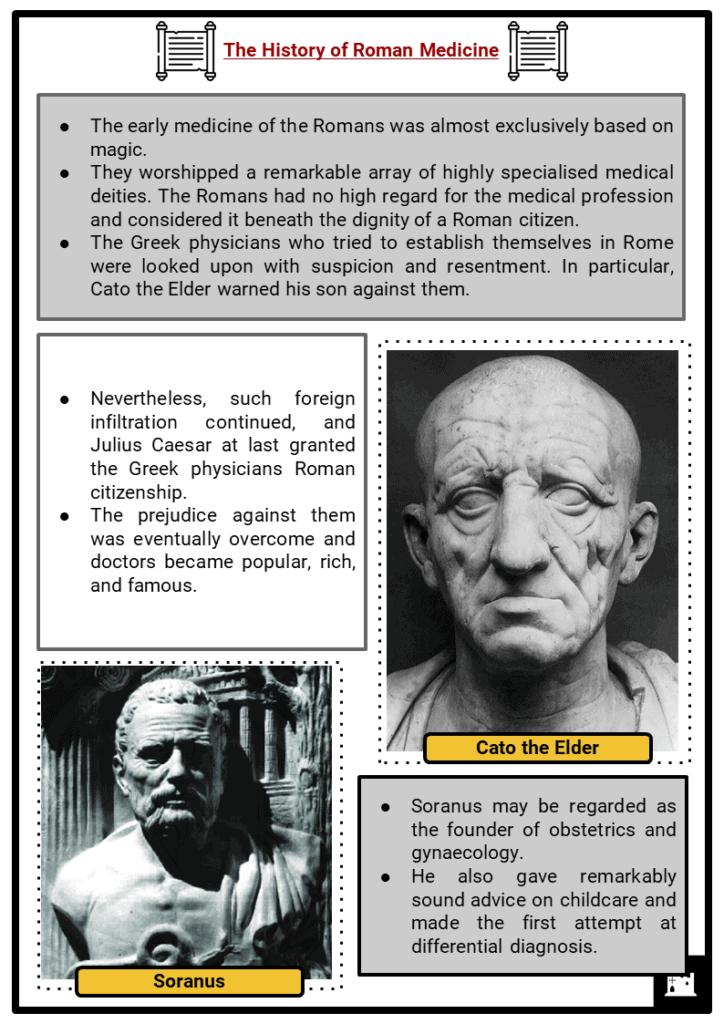 Ancient Roman Medicine Resource Collection 2