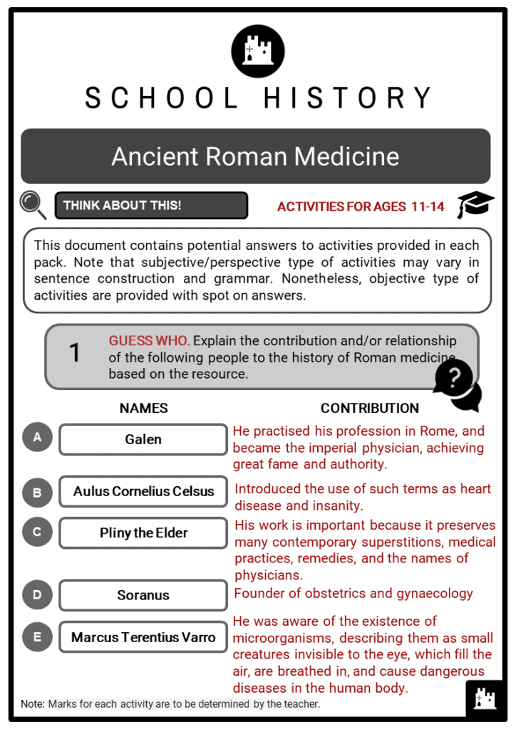 Ancient Roman Medicine Student Activities & Answer Guide 2