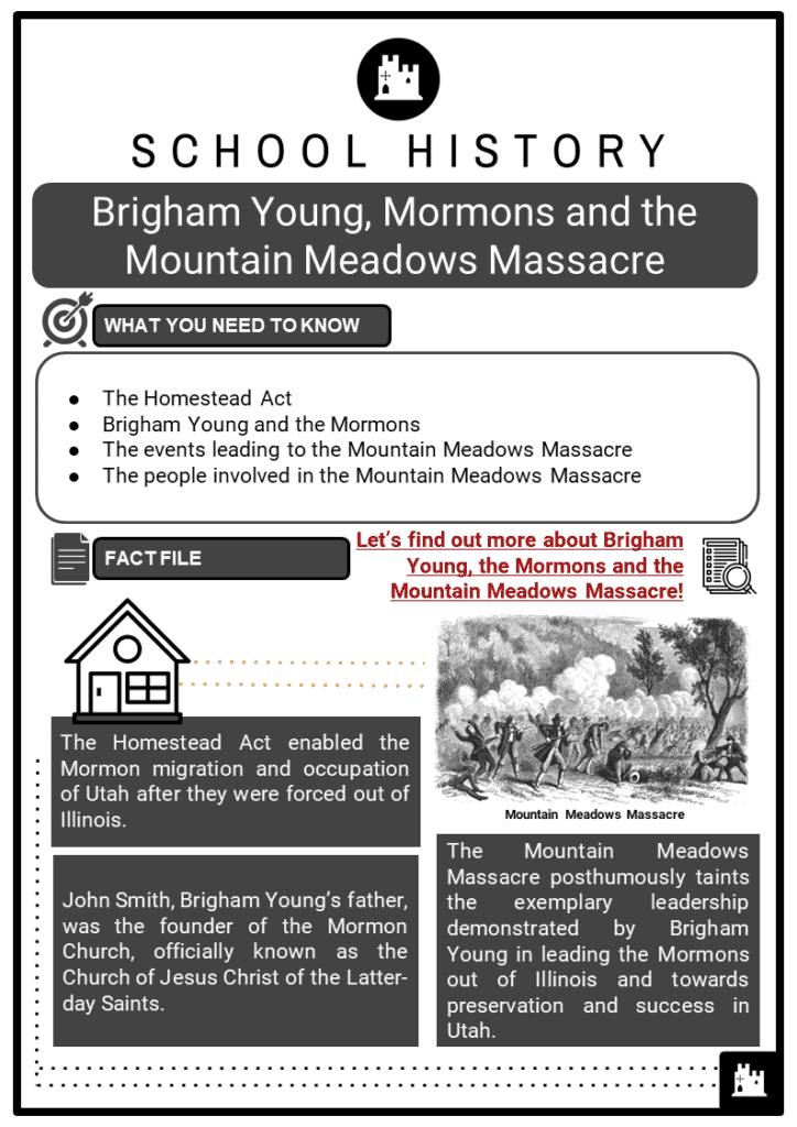 Brigham Young, Mormons and the Mountain Meadows Massacre Resource Collection 1