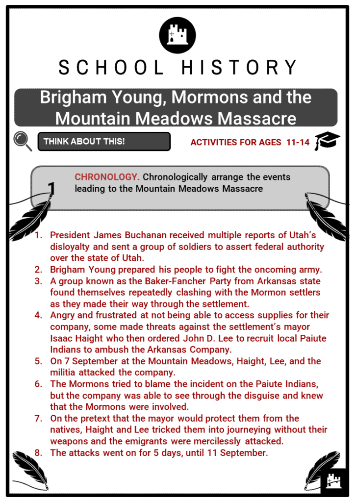 Brigham Young, Mormons and the Mountain Meadows Massacre Student Activities & Answer Guide 2