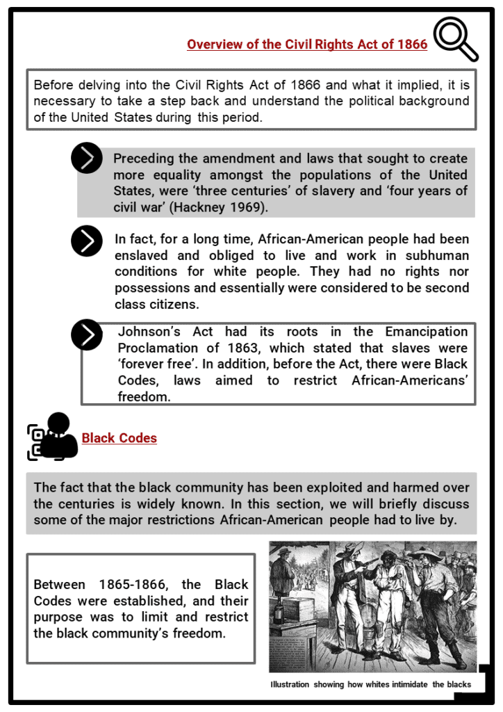 Civil Rights Act of 1866 Resource Collection 2