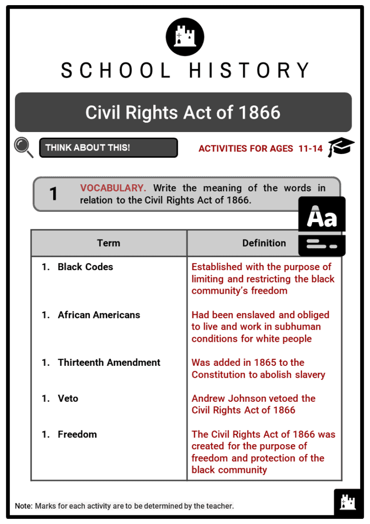 Civil Rights Act of 1866 Student Activities & Answer Guide 2