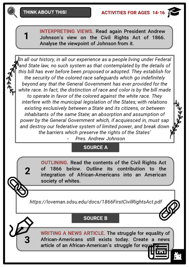 Civil Rights Act of 1866 Student Activities & Answer Guide 3