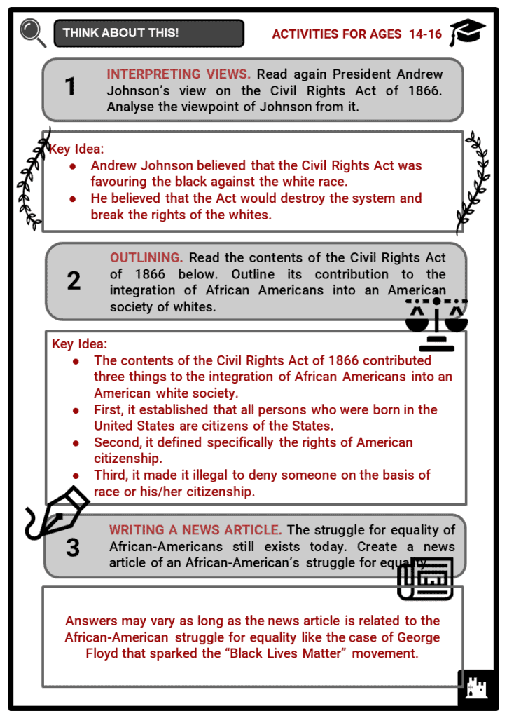 Civil Rights Act of 1866 Student Activities & Answer Guide 4