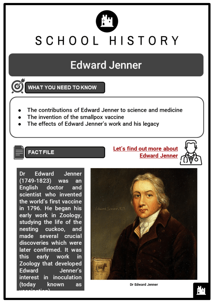 Edward Jenner Resource Collection 1
