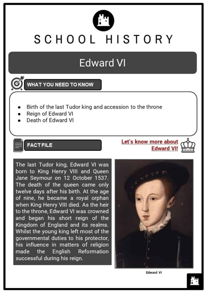 Edward VI Resource Collection 1