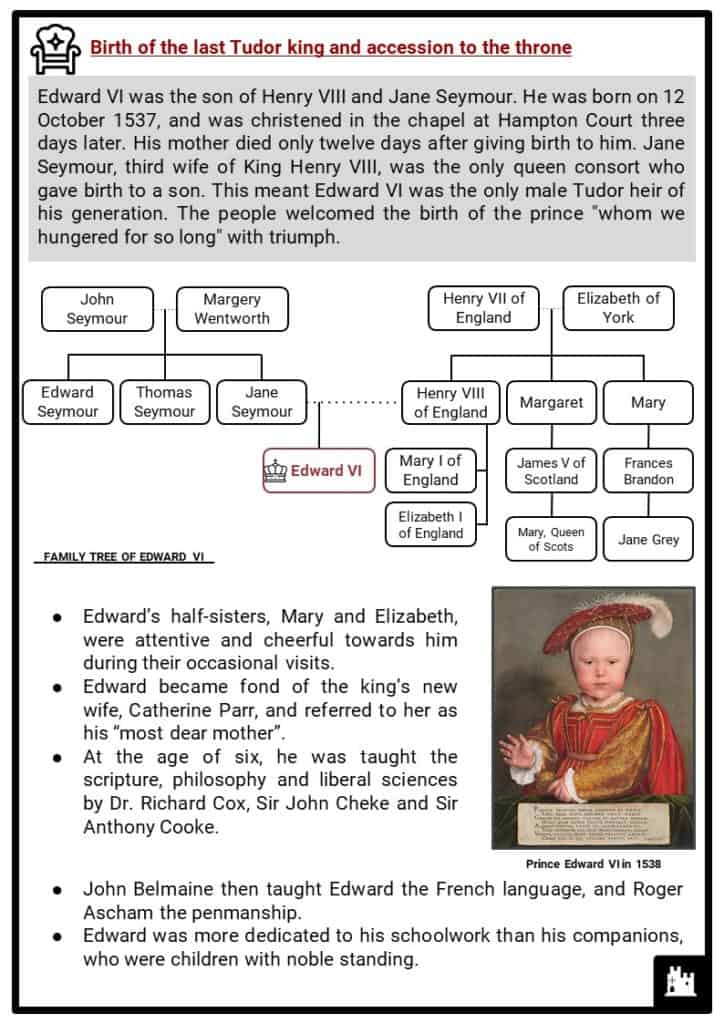 Edward VI Resource Collection 2